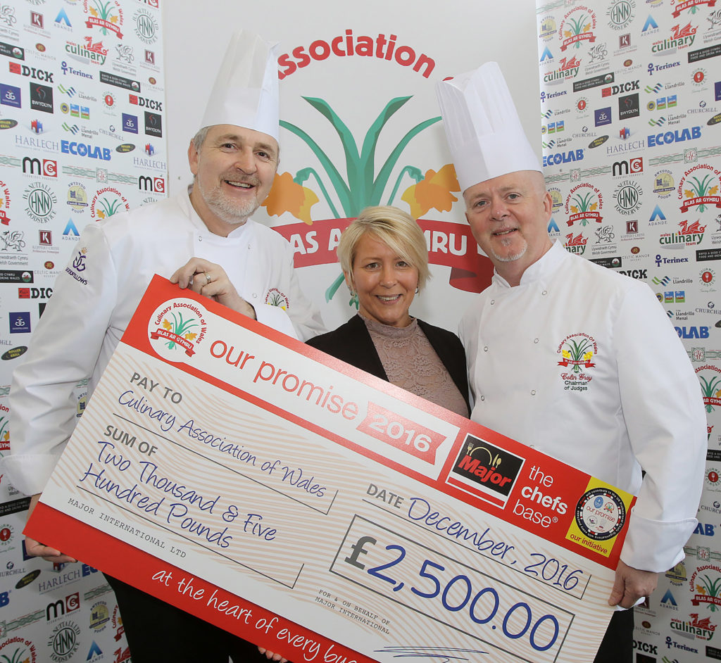 Culinary Association of Wales